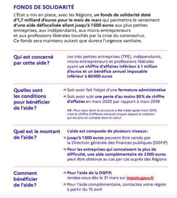 Fonds de solidarité pour les entreprises – 31.03.20