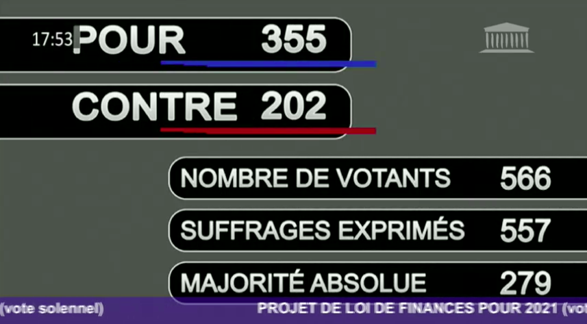 Adoption du PLF 2021 – 17 novembre 2020