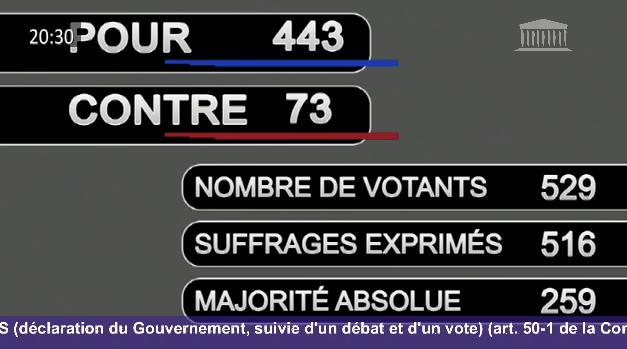 L'Assemblée Nationale vote pour le maintien des élections départementales et régionales- 13 avril 2021