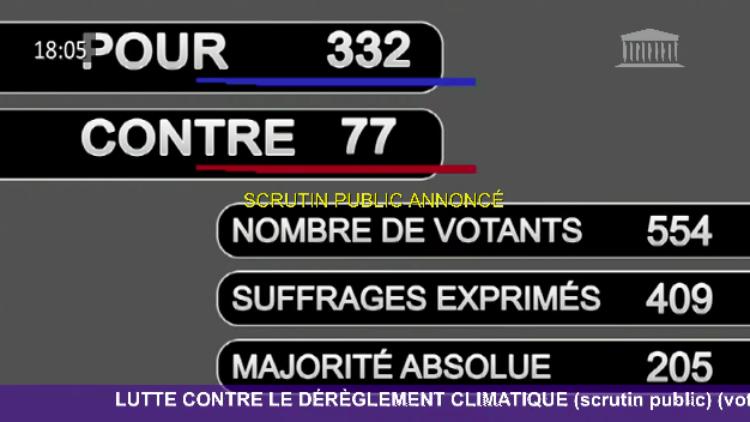 Adoption du PJL climat – 4 mai 2021